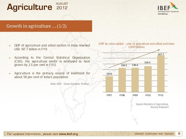 AUGUSTAgriculture                        2012Growth in agriculture … (1/2)                                                ...