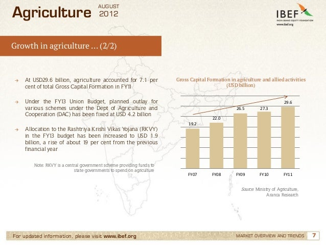 AUGUSTAgriculture                              2012Growth in agriculture … (2/2)→   At USD29.6 billion, agriculture accoun...