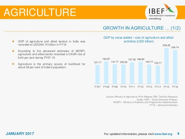 Agriculture Sectore Report - January 2017