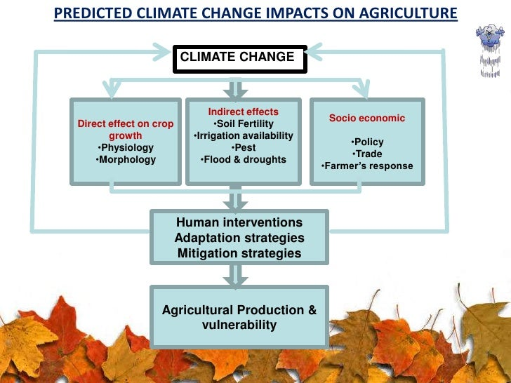 Agriculture and climate change for Soil 4 climate