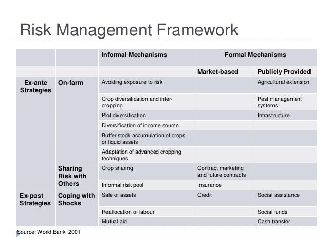role of risk management in managing Special olympics coaching guide - general sections created: december 2003 sport safety and risk management for coaches risk management responsibilities.