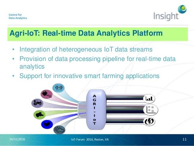 Agri-IoT: Real-time Data Analytics Platform 14/12/2016 11 • Integration of heterogeneous IoT data streams • Provision of d...