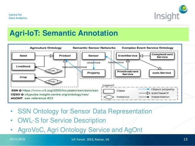 Agri-IoT: Semantic Annotation 14/12/2016 15 • SSN Ontology for Sensor Data Representation • OWL-S for Service Description ...