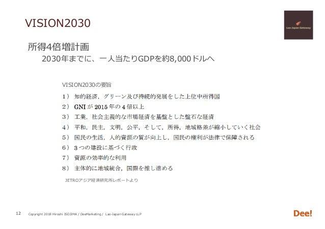 Copyright 2018 Hiroshi ISOJIMA / DeeMarketing / Lao-Japan Gateway LLP VISION2030 所得4倍増計画 2030年までに、⼀⼈当たりGDPを約8,000ドルへ 12 JE...
