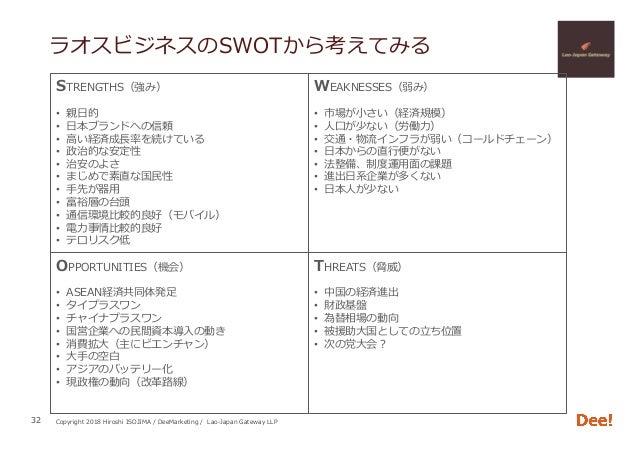 Copyright 2018 Hiroshi ISOJIMA / DeeMarketing / Lao-Japan Gateway LLP ラオスビジネスのSWOTから考えてみる 32 STRENGTHS(強み) • 親⽇的 • ⽇本ブラン...