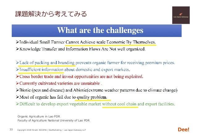 Copyright 2018 Hiroshi ISOJIMA / DeeMarketing / Lao-Japan Gateway LLP 課題解決から考えてみる Organic Agriculture in Lao PDR Faculty o...