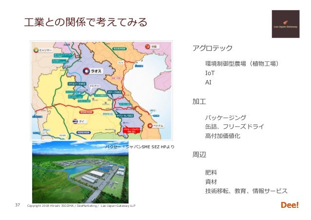 Copyright 2018 Hiroshi ISOJIMA / DeeMarketing / Lao-Japan Gateway LLP ⼯業との関係で考えてみる 37 アグロテック 環境制御型農場(植物⼯場) IoT AI 加⼯ パッケージ...