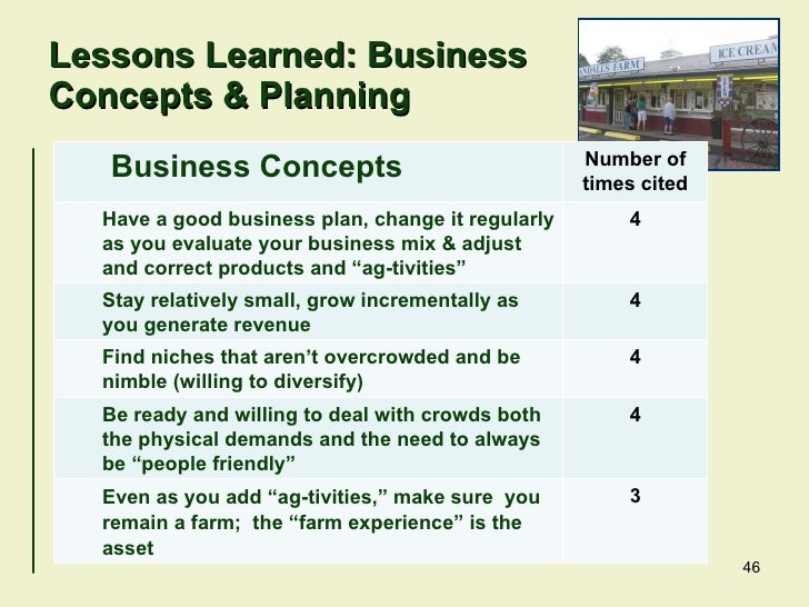 Agritourism business plan