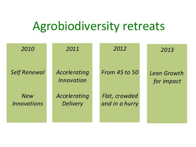 Agrobiodiversity retreats 2010  2011  2012  2013  Self Renewal  Accelerating Innovation  From 45 to 50  Lean Growth for im...