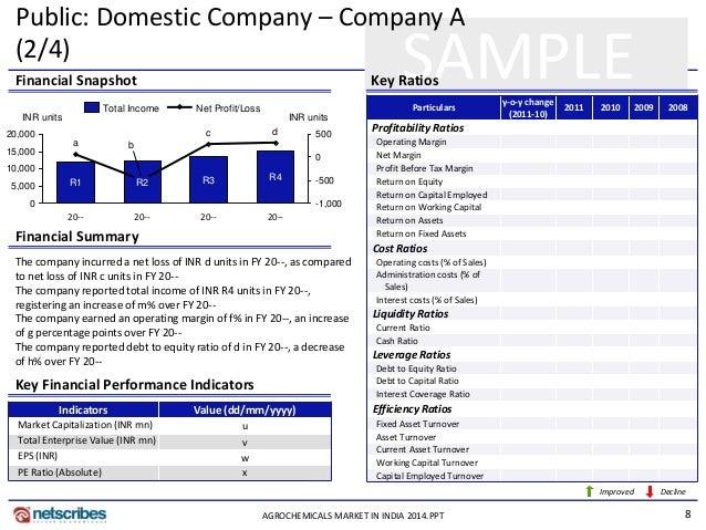 Reportlinker Adds World Agrochemicals Market Report.