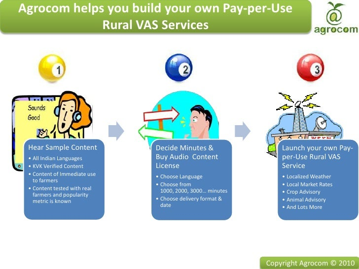 Agrocomhelps you build your own Pay-per-Use Rural VAS Services<br />Copyright Agrocom © 2010<br />
