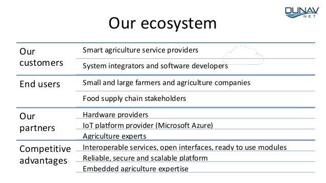 Our ecosystem Our customers Smart agriculture service providers System integrators and software developers End users Small...