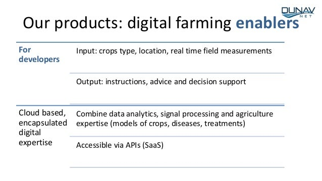 Our products: digital farming enablers For developers Input: crops type, location, real time field measurements Output: in...