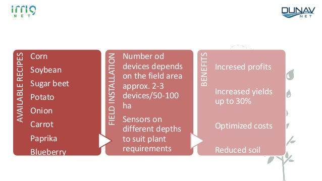AVAILABLERECIPES Corn Soybean Sugar beet Potato Onion Carrot Paprika Blueberry Cucumber FIELDINSTALLATION Number od device...