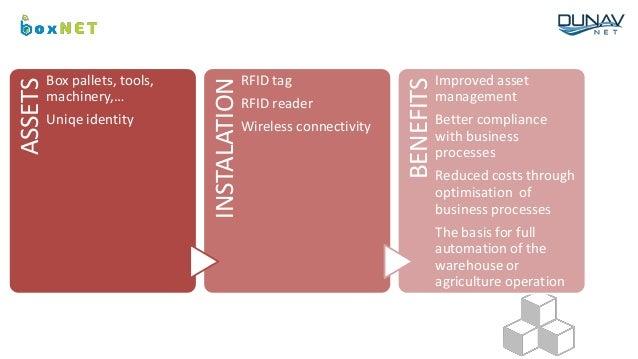 ASSETS Box pallets, tools, machinery,… Uniqe identity INSTALATION RFID tag RFID reader Wireless connectivity BENEFITS Impr...
