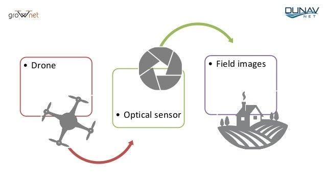 • Drone • Optical sensor • Field images