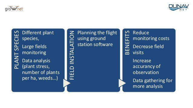 PLANTSPECIES Different plant species, Large fields monitoring Data analysis (plant stress, number of plants per ha, weeds…...