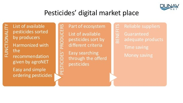 Pesticides' digital market place FUNCTIONALITY List of available pesticides sorted by producers Harmonized with the recomm...