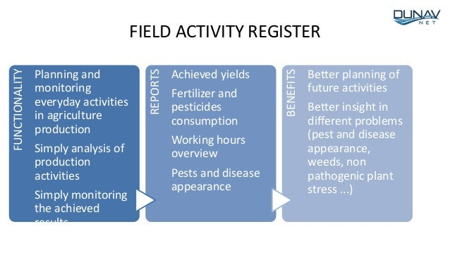 FIELD ACTIVITY REGISTER FUNCTIONALITY Planning and monitoring everyday activities in agriculture production Simply analysi...