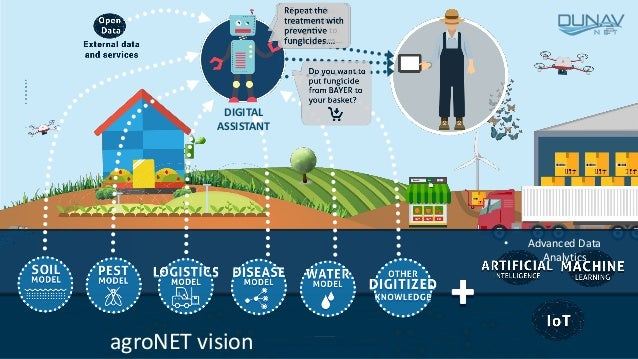 •CLICKTO DISCOVERY•FOODNET DIGITAL ASSISTANT agroNET vision • Advanced Data Analytics