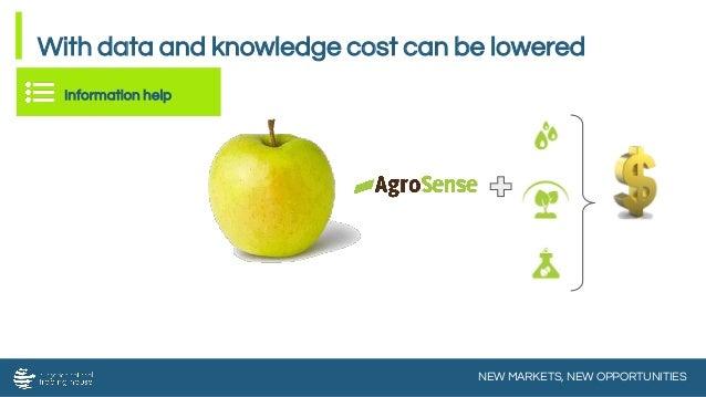 AgroSense Slide 3
