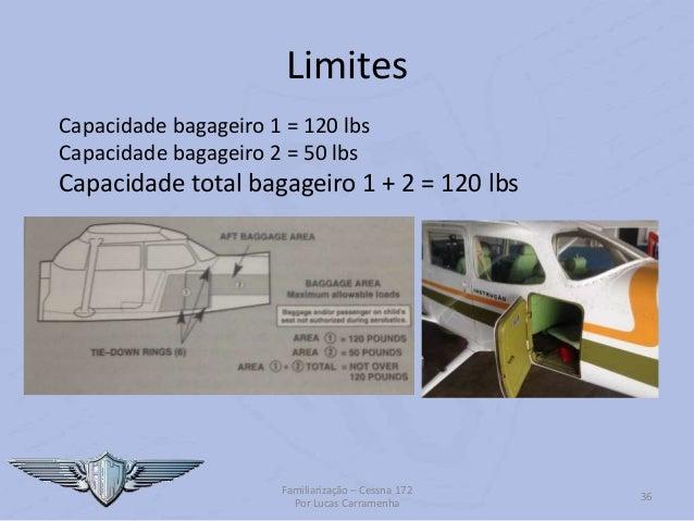 Ground School Cessna 172 - ACJ