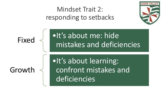 Mindset Trait 2: responding to setbacks Fixed •It's about me: hide mistakes and deficiencies Growth •It's about learning: ...