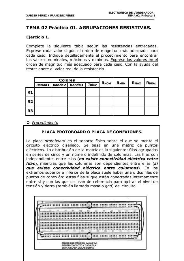ELECTRÒNICA DE L'ORDINADOR XABIER PÉREZ / FRANCESC PÉREZ TEMA 02. Pràctica 1 Página 1 de 4 TEMA 02 Práctica 01. AGRUPACION...