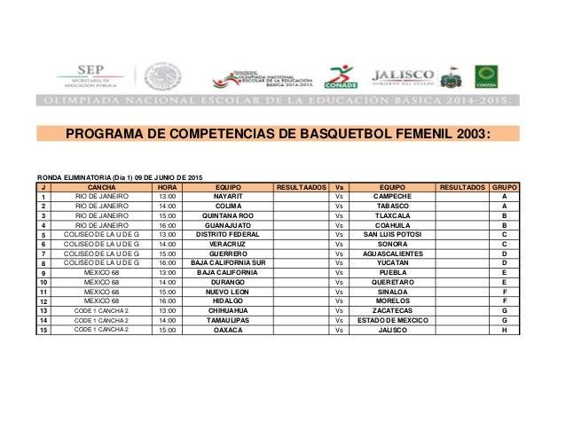 J 1 2 3 4 5 6 7 8 9 10 11 12 13 14 15 RESULTAADOS RESULTADOS PROGRAMA DE COMPETENCIAS DE BASQUETBOL FEMENIL 2003: CODE 1 C...