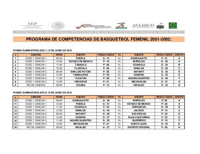 J 1 2 3 4 5 6 7 8 9 J 10 11 12 13 14 15 16 17 18 PROGRAMA DE COMPETENCIAS DE BASQUETBOL FEMENIL 2001-2002: RIO DE JANEIRO ...