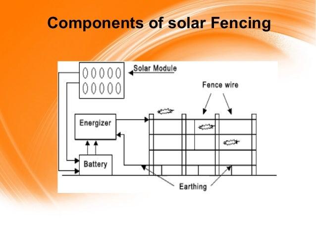 components of solar fencing