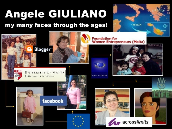 Angele GIULIANO my many faces through the ages!