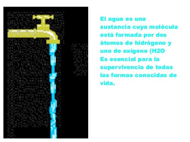 El termino agua significa :a sustancia en su estado líquido Pero hay 2 estados más el solido por ejem el Hielo Y en forma ...