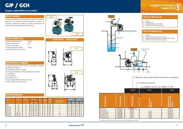 Cat logo bombas grundfos agua fr a y aumento de presi n 2008 for Grupo de presion de agua para edificios