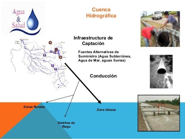 Agua potable y saneamiento basico for Agua potable