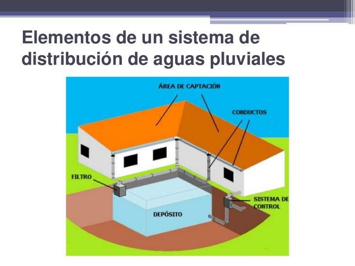 Aguas pluviales - Como ahorrar agua y luz ...