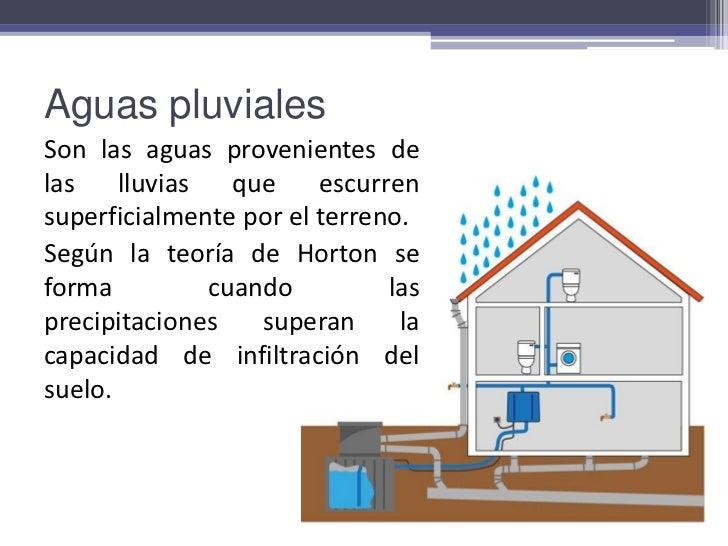 Aguas pluviales - Agua de lluvia ...