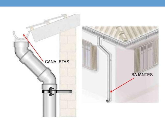 Aguas pluviales - Canaletas para agua ...