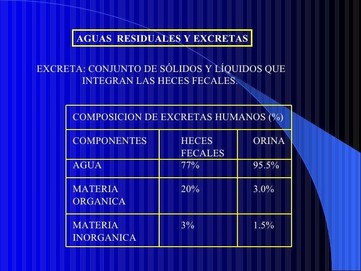 AGUAS  RESIDUALES Y EXCRETAS EXCRETA: CONJUNTO DE SÓLIDOS Y LÍQUIDOS QUE INTEGRAN LAS HECES FECALES. COMPOSICION DE EXCRET...