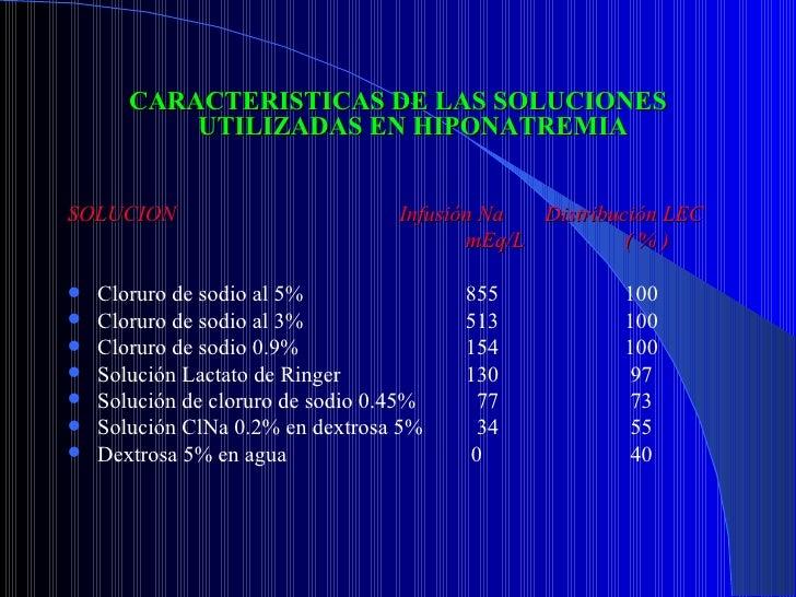 <ul><li>CARACTERISTICAS DE LAS SOLUCIONES UTILIZADAS EN HIPONATREMIA </li></ul><ul><li>SOLUCION   Infusión Na Distribución...