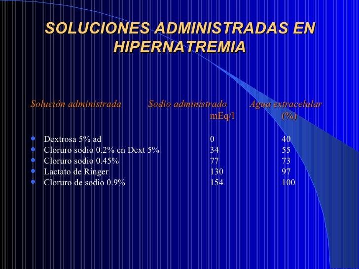 SOLUCIONES ADMINISTRADAS EN HIPERNATREMIA <ul><li>Solución administrada   Sodio administrado  Agua extracelular </li></ul>...