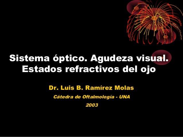 Sistema óptico. Agudeza visual. Estados refractivos del ojo Dr. Luis B. Ramírez Molas Cátedra de Oftalmología - UNA 2003