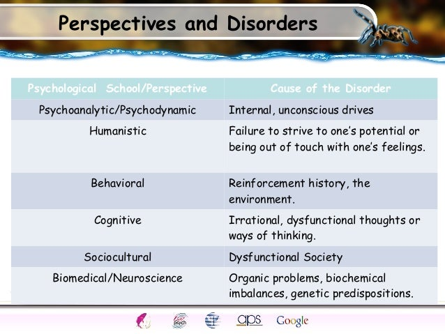 The different perspectives in psychology on the causes and treatment of anxiety