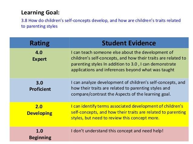 Parental Influence on the Emotional Development of Children