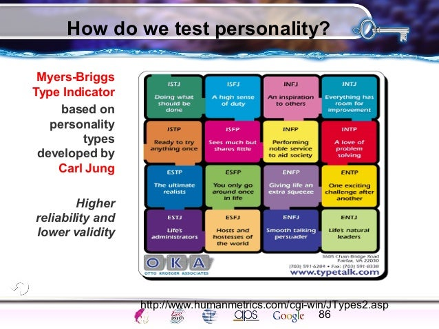 'describe and evaluate carl jung's theory It will support the thesis the jung's basic theory on personality characteristics and  tests that are based on them can be a useful tool for employers to assess.
