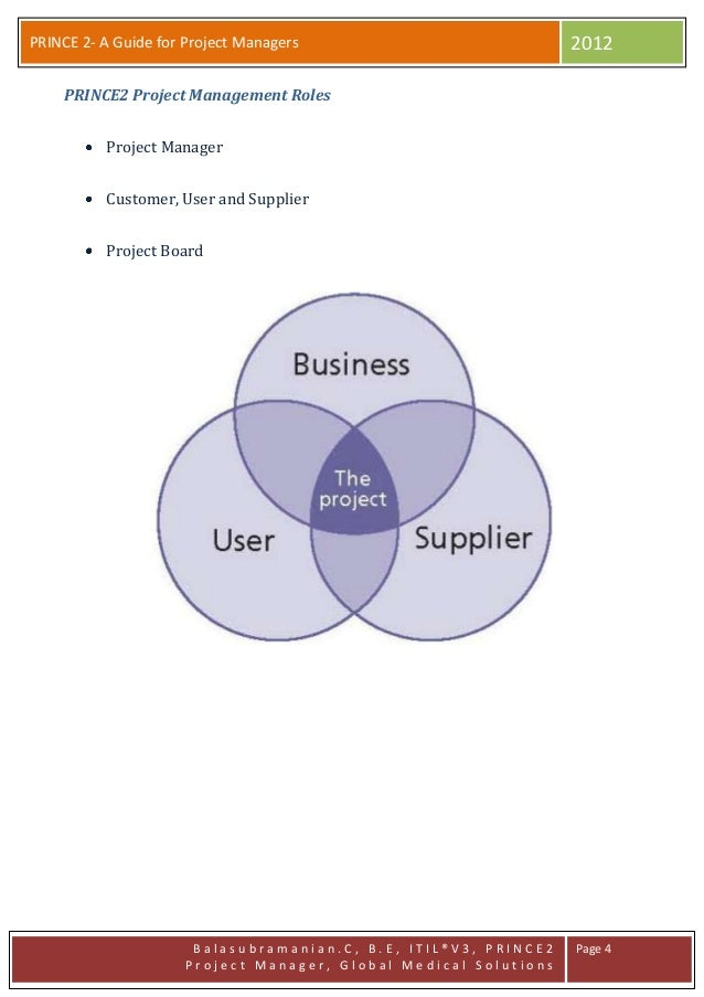 management and kem prince information Language and understanding with the public sector ict project managers in ict project management practices version is prince2 this is a project management.