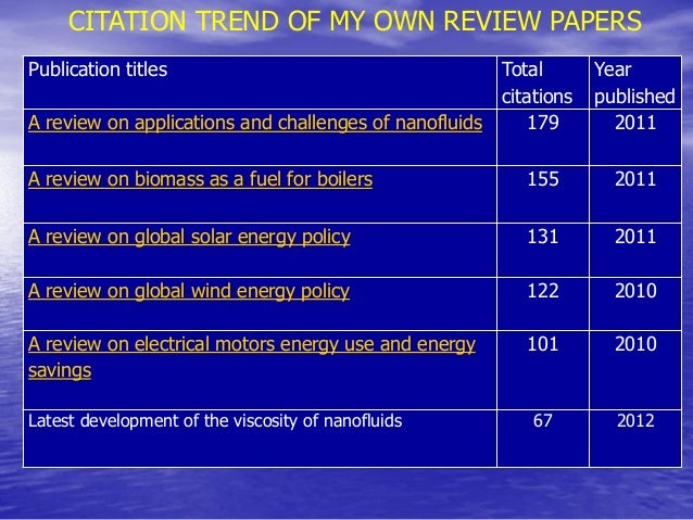 Publication titles  Total citations  Year published  A review on applications and challenges of nanofluids  179  2011  A r...