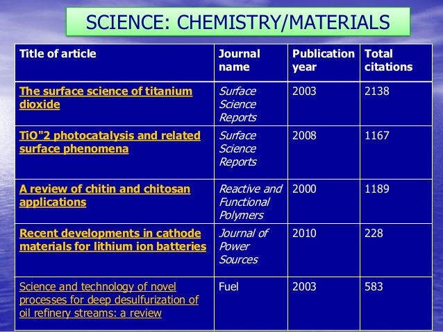 Title of article  Journal name  Publication year  Total citations  Hallmarks of Cancer: The Next Generation  Cell  2011  2...