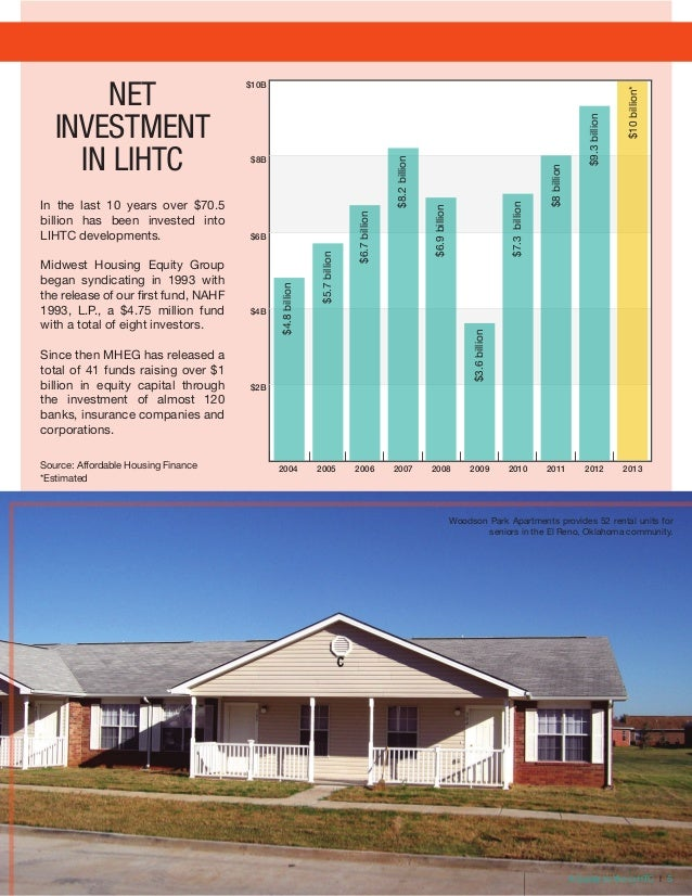 A Guide To Affordable Housing Midwest Equity Group 3 2014