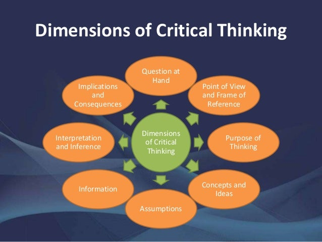 the role of critical thinking in business management Critical thinking is an important skill for business success, but many employees, and even leaders, lack it here's how to get better at it.